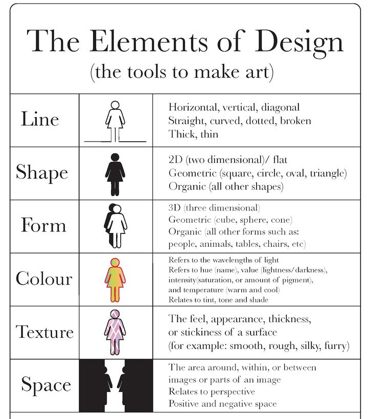 List Of Elements Of Design : Process art with ms lorraine